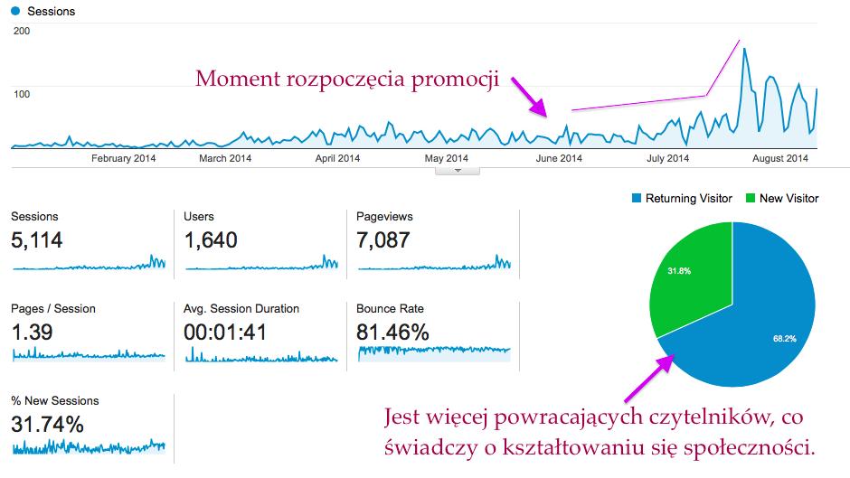 Zrzut ekranu 2014-08-12 o 15.47.13